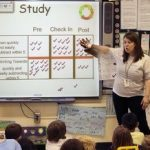Performance-Driven Classrooms