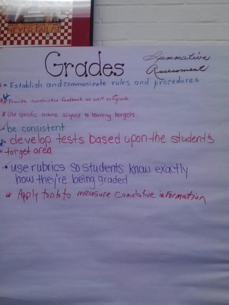 summative-assessments