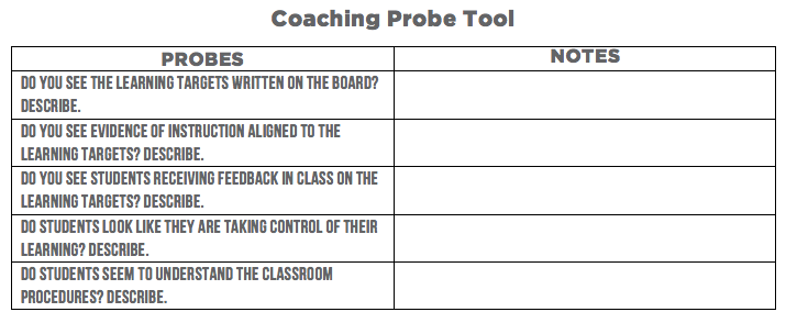 coaching probe tool